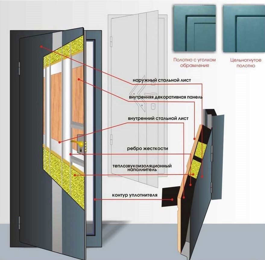 монтаж металлической наружной двери